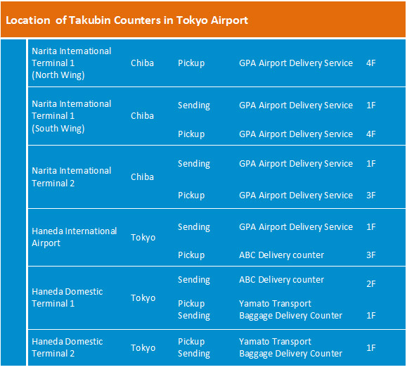 faq_takubin_tokyo_table