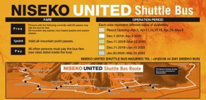 Niseko United Shuttle Bus Route